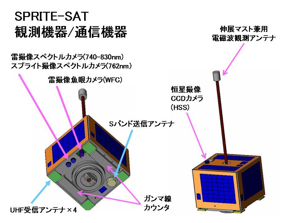東北大学スプライト観測衛星(SPR...